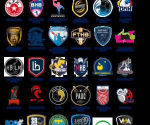 Sponsoring – Lidl tourne la page du Naming avec 30 clubs de handball soutenus